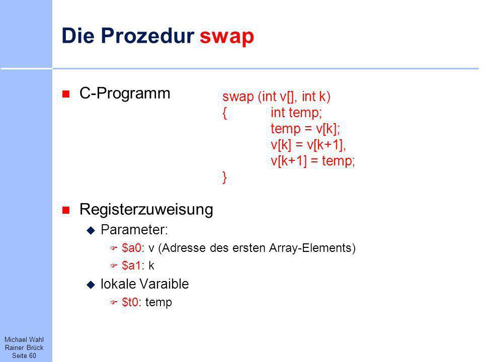 Die Prozedur swap C-Programm Registerzuweisung swap (int v[], int k)